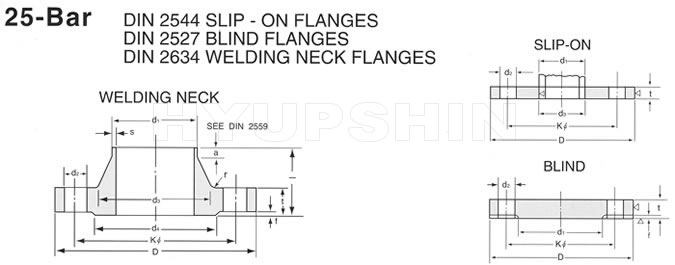 DIN 25BAR FLANGE DRAWINGS, JINAN HYUPSHIN FLANGES CO., LTD